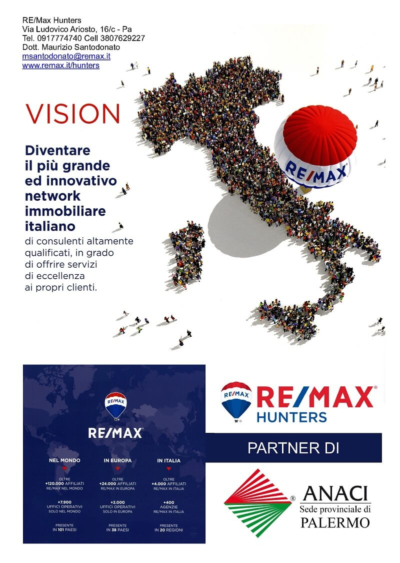 Remax Hunters Palermo partner Anaci